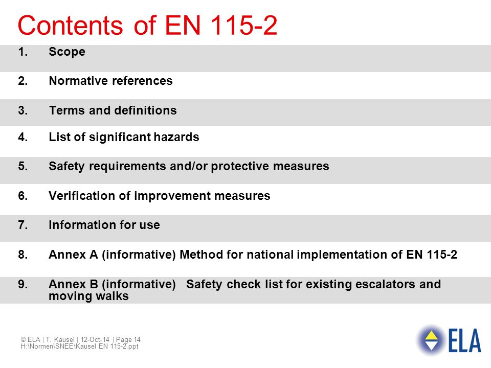 Contents of EN 115-2 Scope Normative references Terms and definitions
