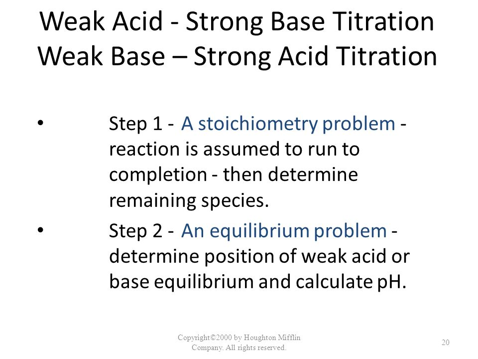 Weak Acid - Strong Base Titration Weak Base – Strong Acid Titration