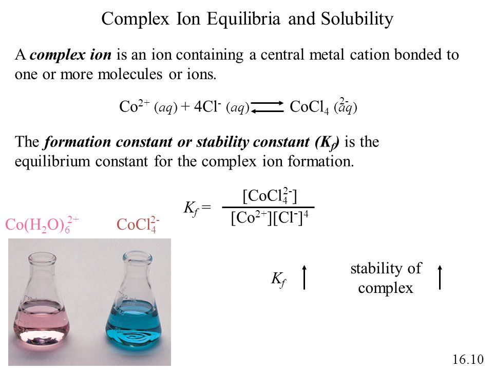Complex Ion Equilibria and Solubility
