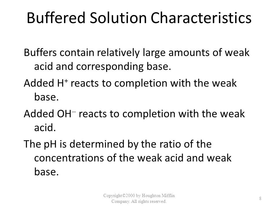 Buffered Solution Characteristics