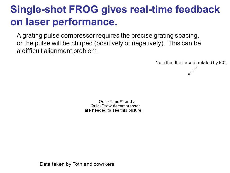 Single-shot FROG gives real-time feedback on laser performance.