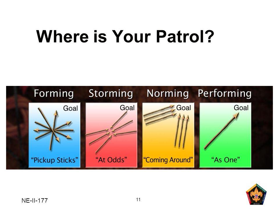 Where is Your Patrol NE-II-177