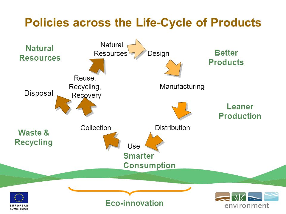 Policies across the Life-Cycle of Products