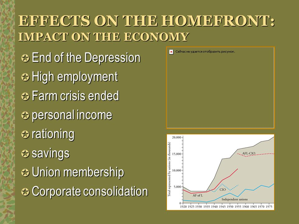 EFFECTS ON THE HOMEFRONT: IMPACT ON THE ECONOMY
