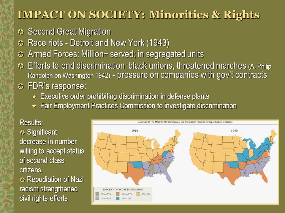 IMPACT ON SOCIETY: Minorities & Rights