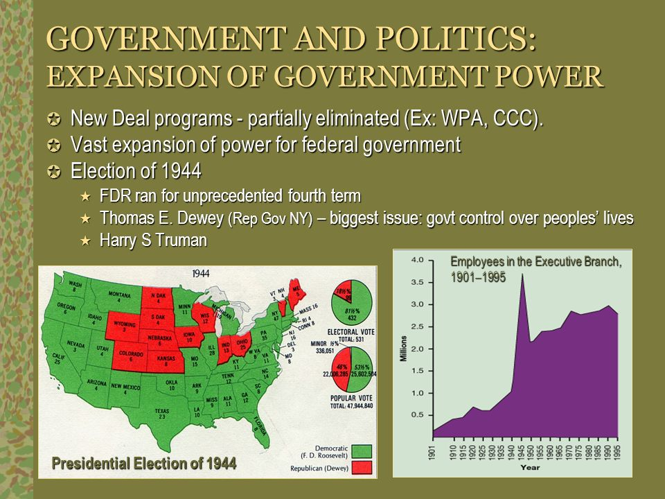 GOVERNMENT AND POLITICS: EXPANSION OF GOVERNMENT POWER