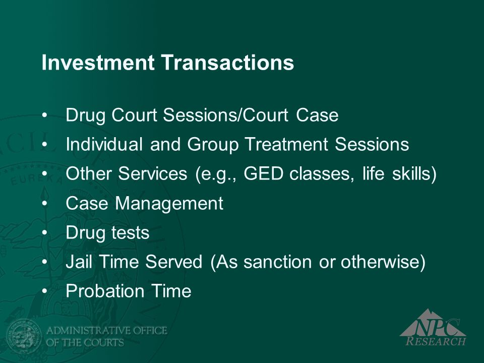 Investment Transactions