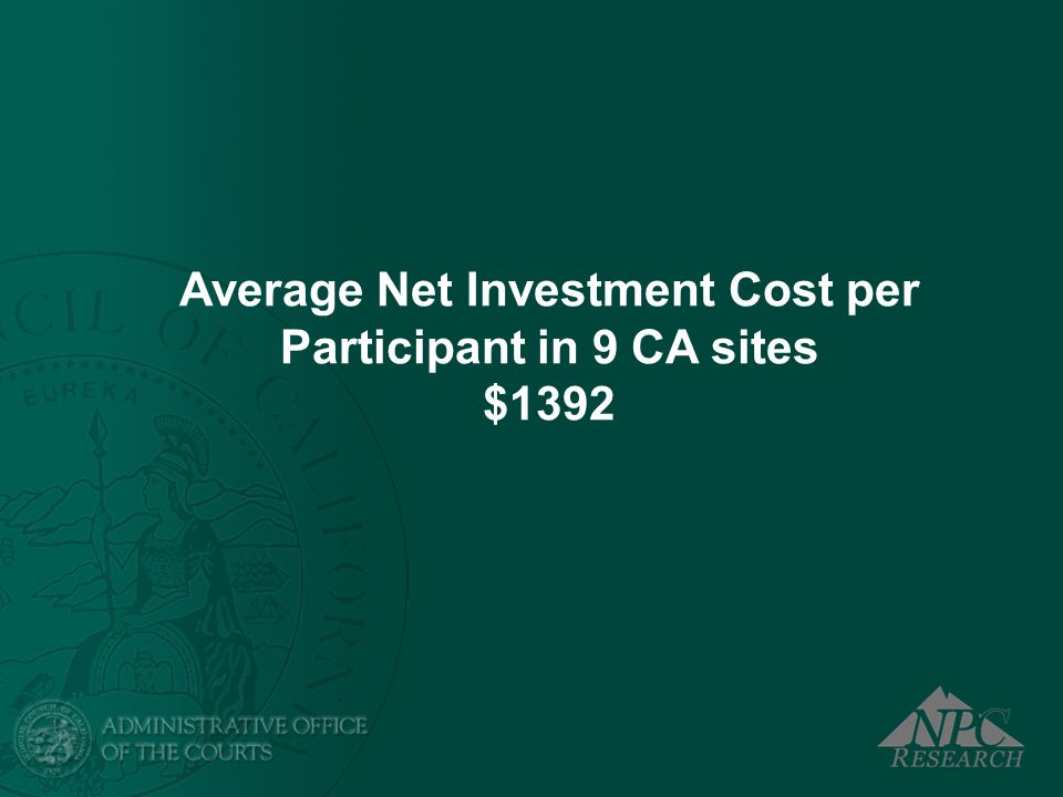 Average Net Investment Cost per Participant in 9 CA sites