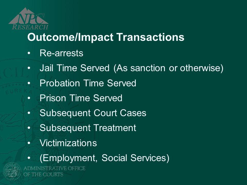 Outcome/Impact Transactions