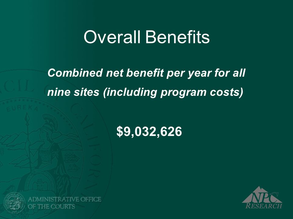 Overall Benefits Combined net benefit per year for all nine sites (including program costs) $9,032,626.