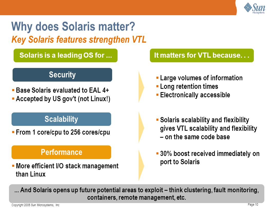 Why does Solaris matter Key Solaris features strengthen VTL