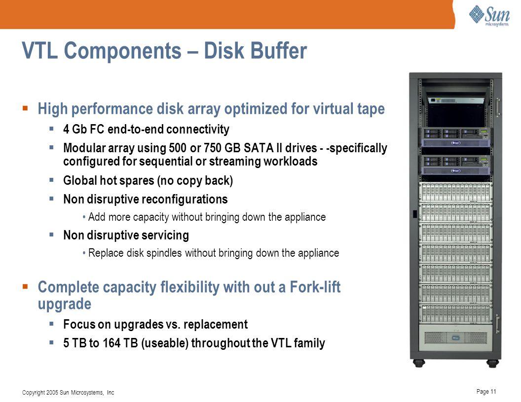 VTL Components – Disk Buffer