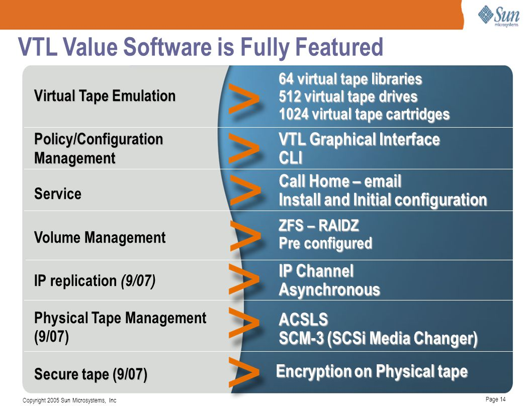 VTL Value – Available July!