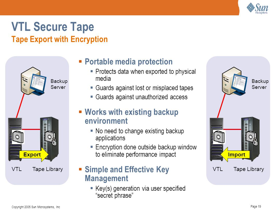 VTL Secure Tape Tape Export with Encryption