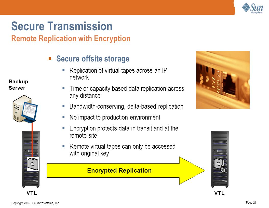 Secure Transmission Remote Replication with Encryption