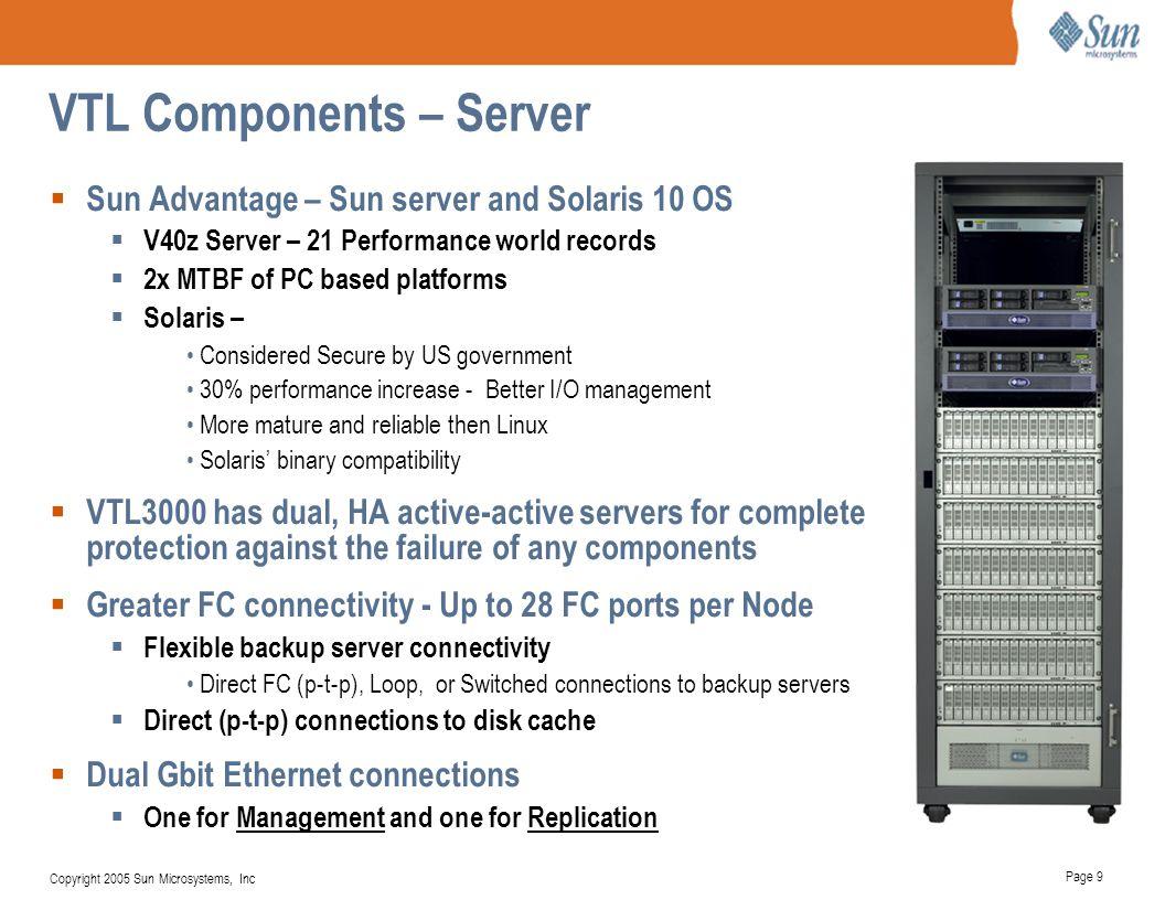 VTL Components – Server