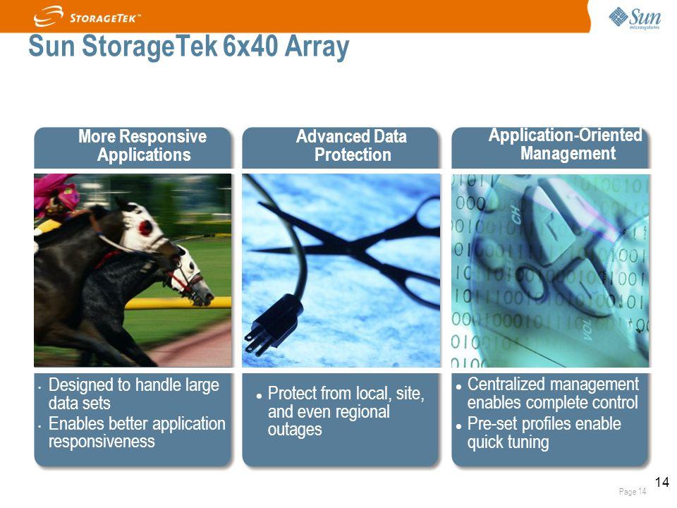 Sun StorageTek 6x40 Array More Responsive Applications