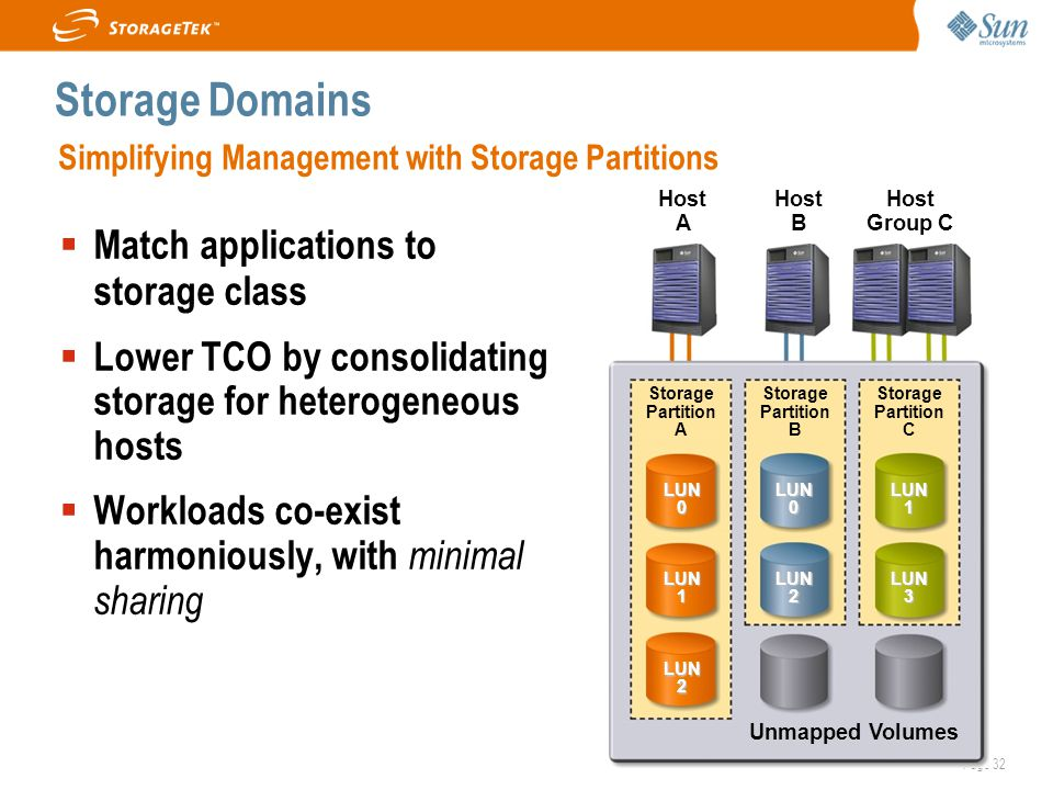 Storage Domains Match applications to storage class