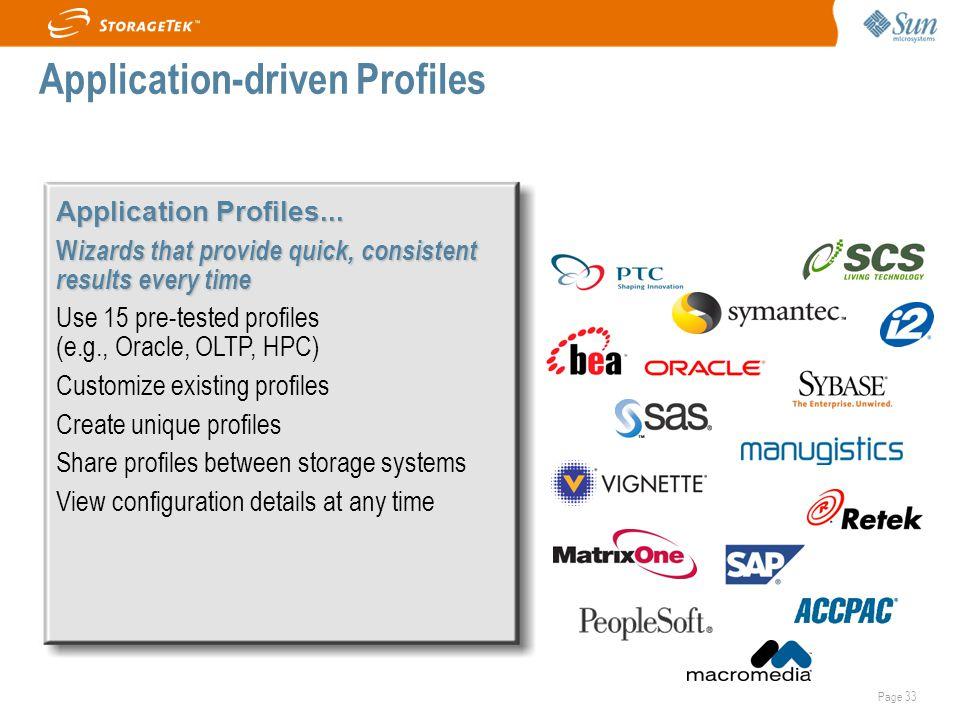 Application-driven Profiles