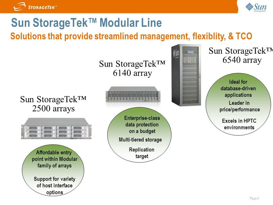 Sun StorageTek™ Modular Line