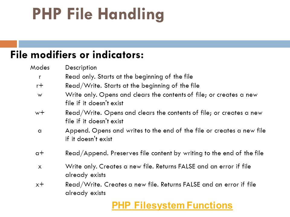 PHP File Handling File modifiers or indicators: