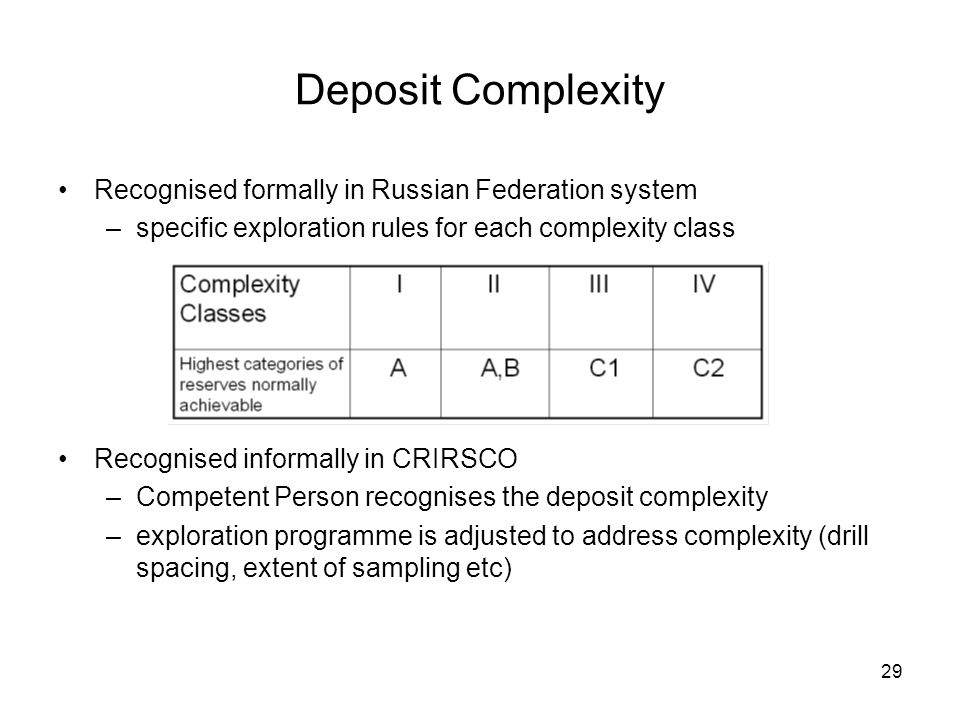 Deposit Complexity Recognised formally in Russian Federation system