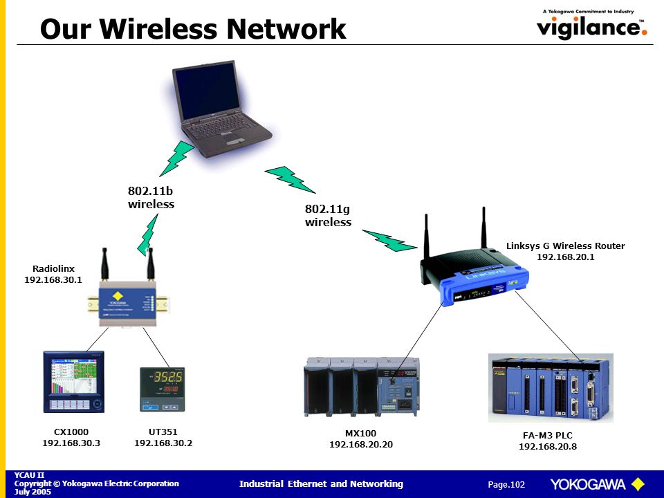 Linksys G Wireless Router Industrial Ethernet and Networking