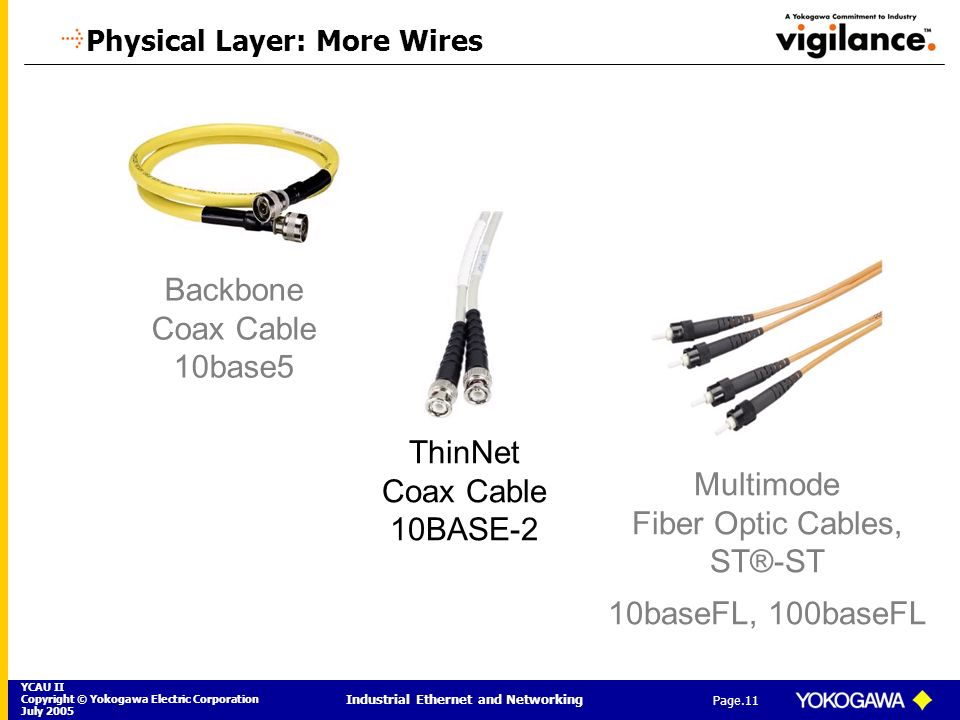 Physical Layer: More Wires