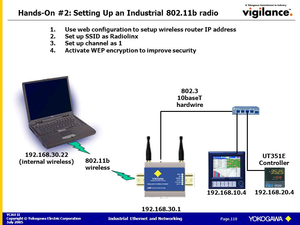 Hands-On #2: Setting Up an Industrial 802.11b radio