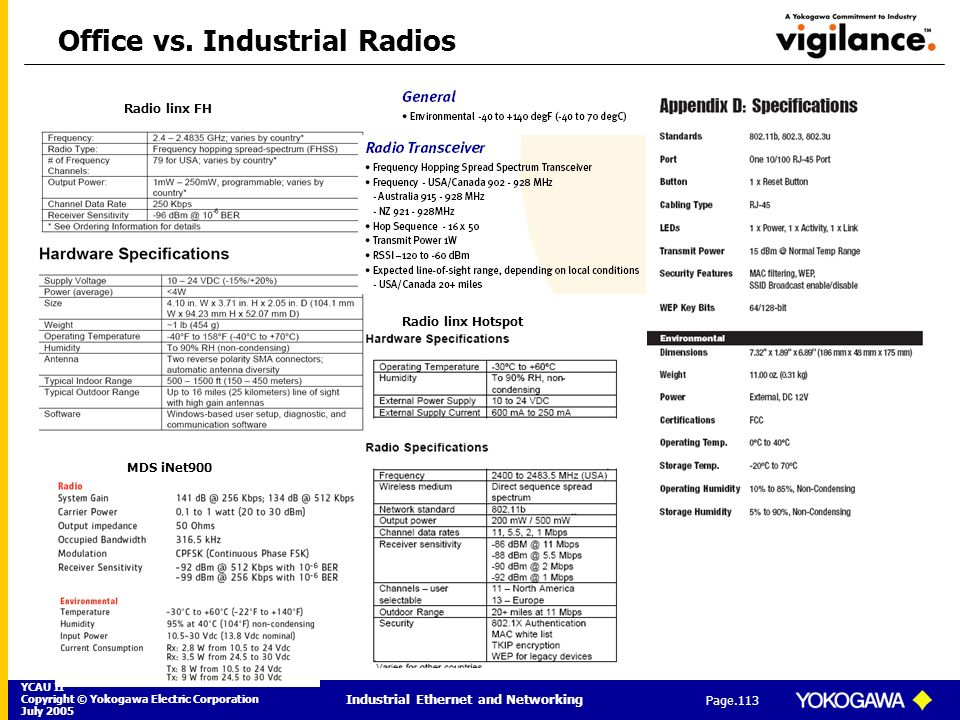 Office vs. Industrial Radios