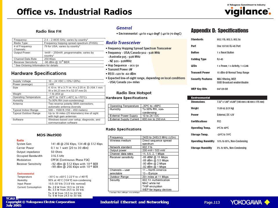 Office vs. Industrial Radios