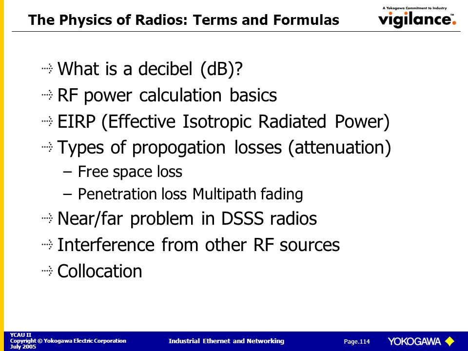 The Physics of Radios: Terms and Formulas