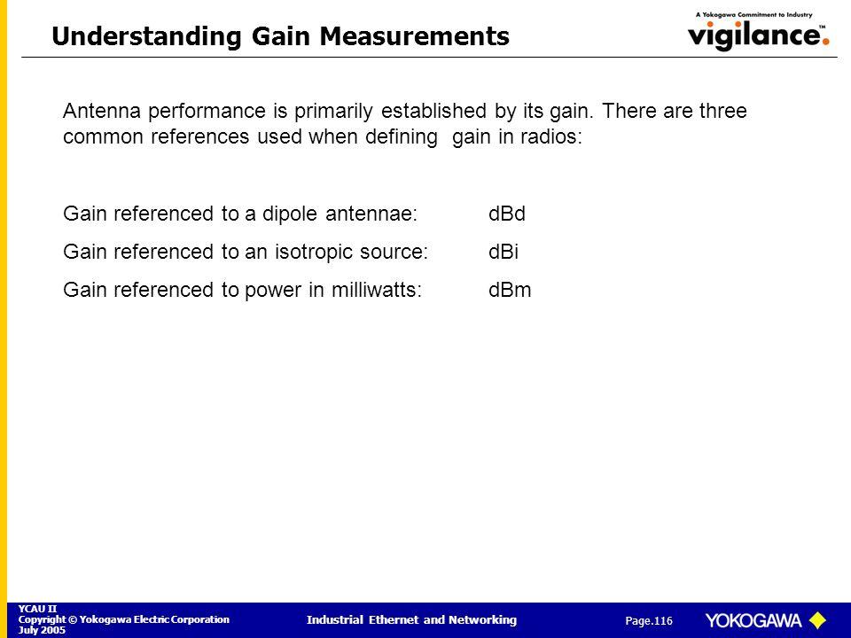 Understanding Gain Measurements