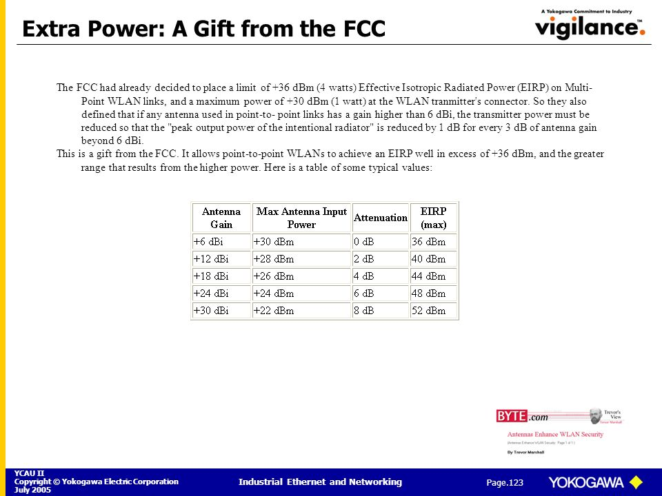 Extra Power: A Gift from the FCC