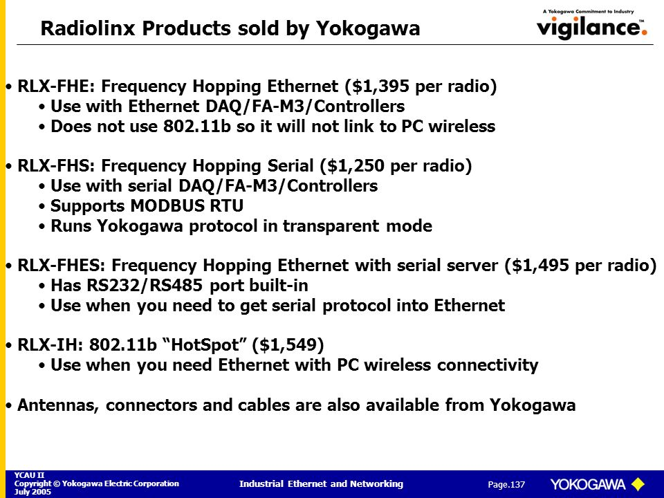 Radiolinx Products sold by Yokogawa