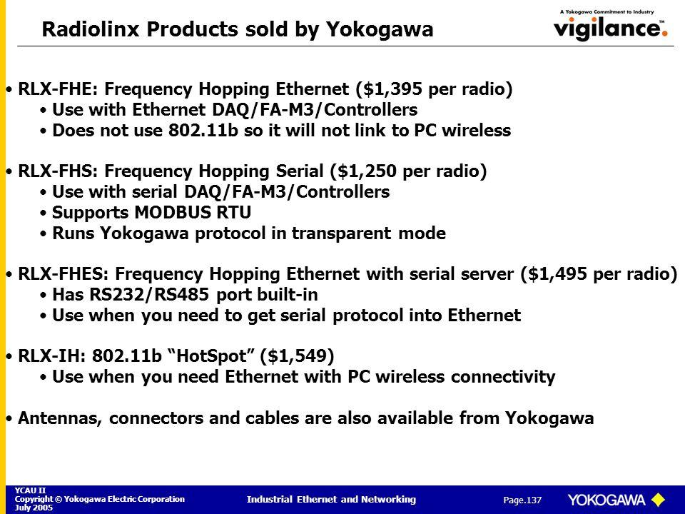 Radiolinx Products sold by Yokogawa