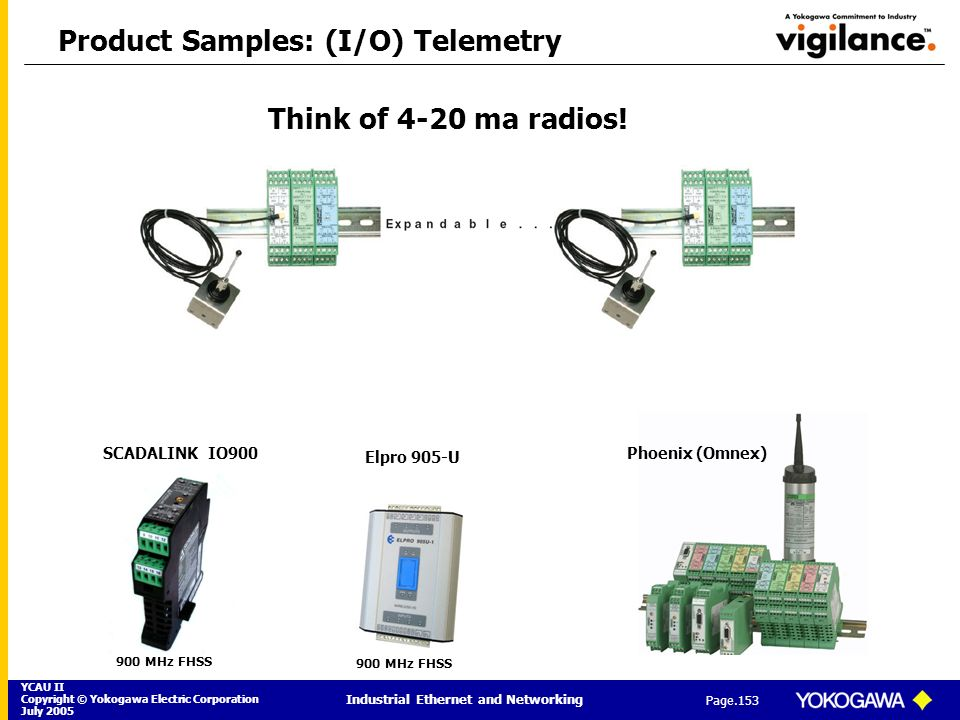Product Samples: (I/O) Telemetry