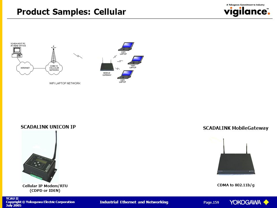 Product Samples: Cellular