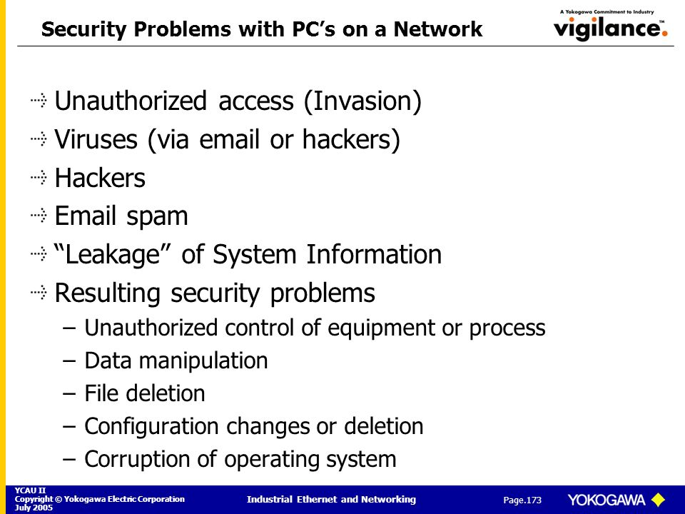 Security Problems with PC's on a Network