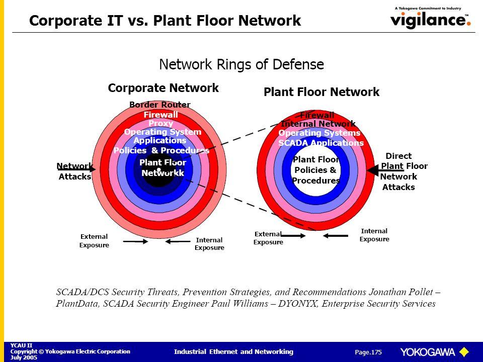 Corporate IT vs. Plant Floor Network
