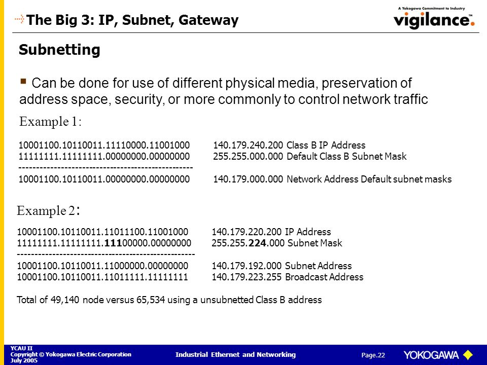 The Big 3: IP, Subnet, Gateway