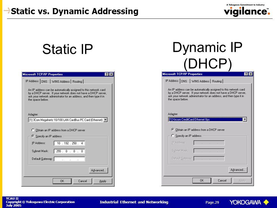 Static vs. Dynamic Addressing