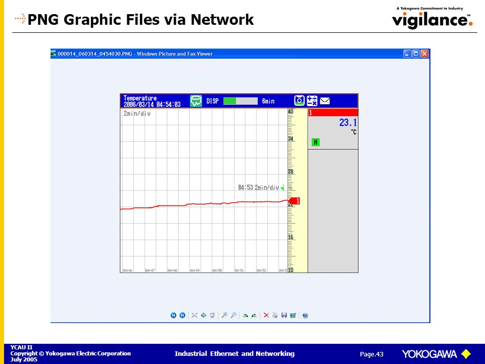 PNG Graphic Files via Network