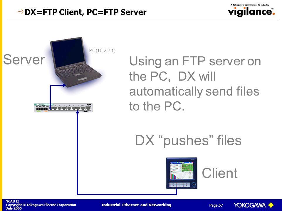 DX=FTP Client, PC=FTP Server