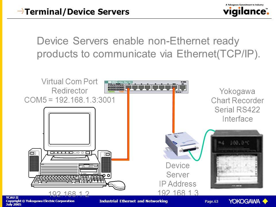 Terminal/Device Servers