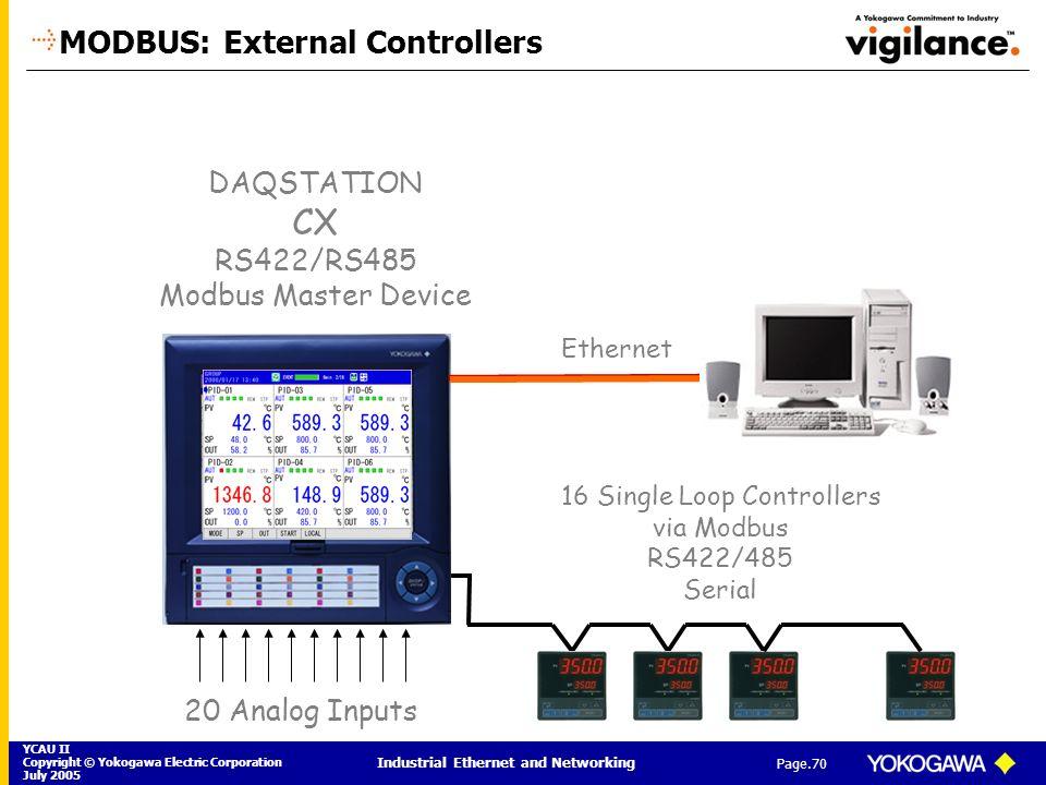MODBUS: External Controllers