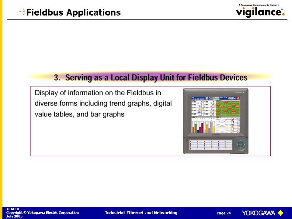 Fieldbus Applications