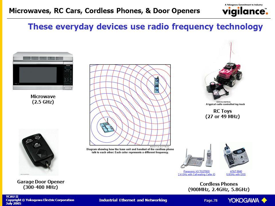 Microwaves, RC Cars, Cordless Phones, & Door Openers