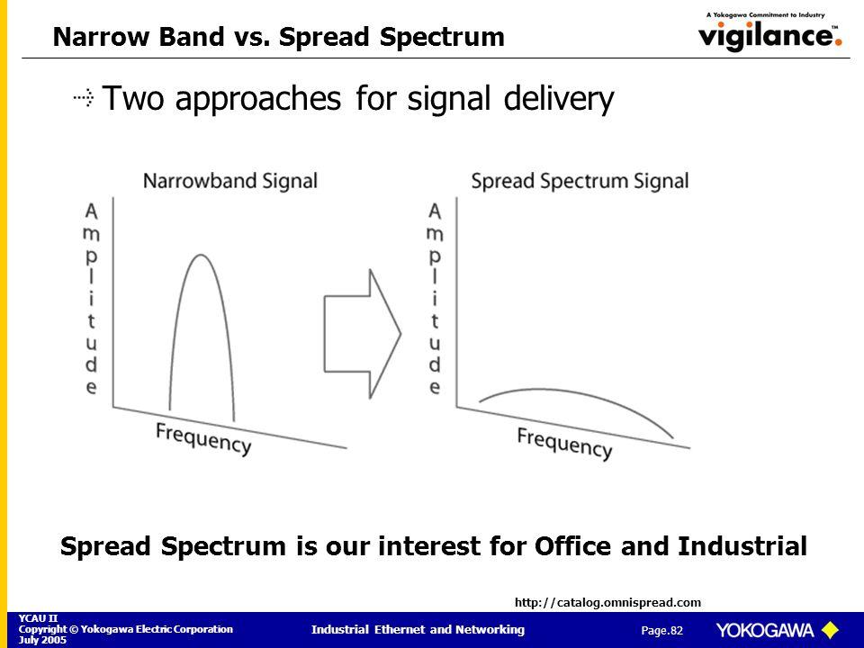 Narrow Band vs. Spread Spectrum