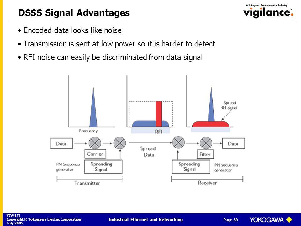 DSSS Signal Advantages